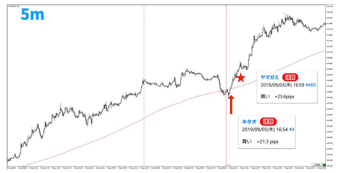 f:id:trader-nori:20200831225348p:plain
