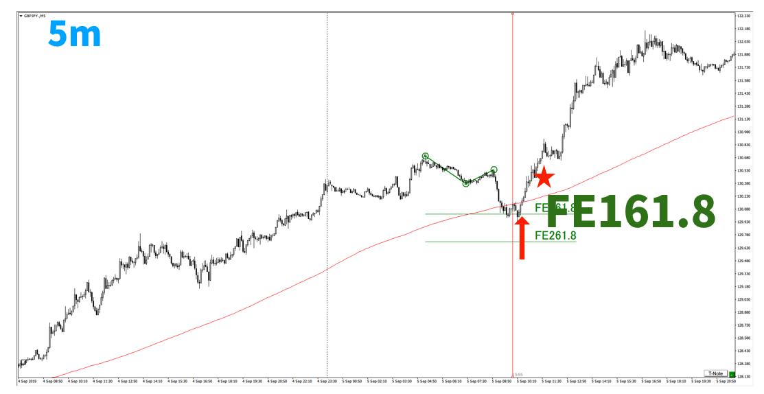 f:id:trader-nori:20200831225400p:plain