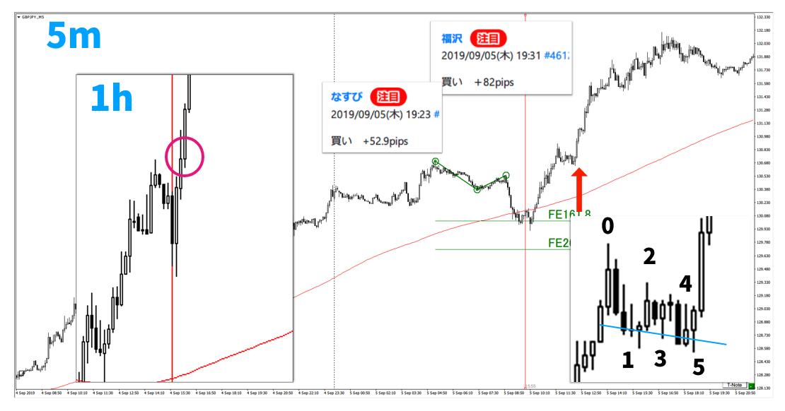 f:id:trader-nori:20200831225404p:plain