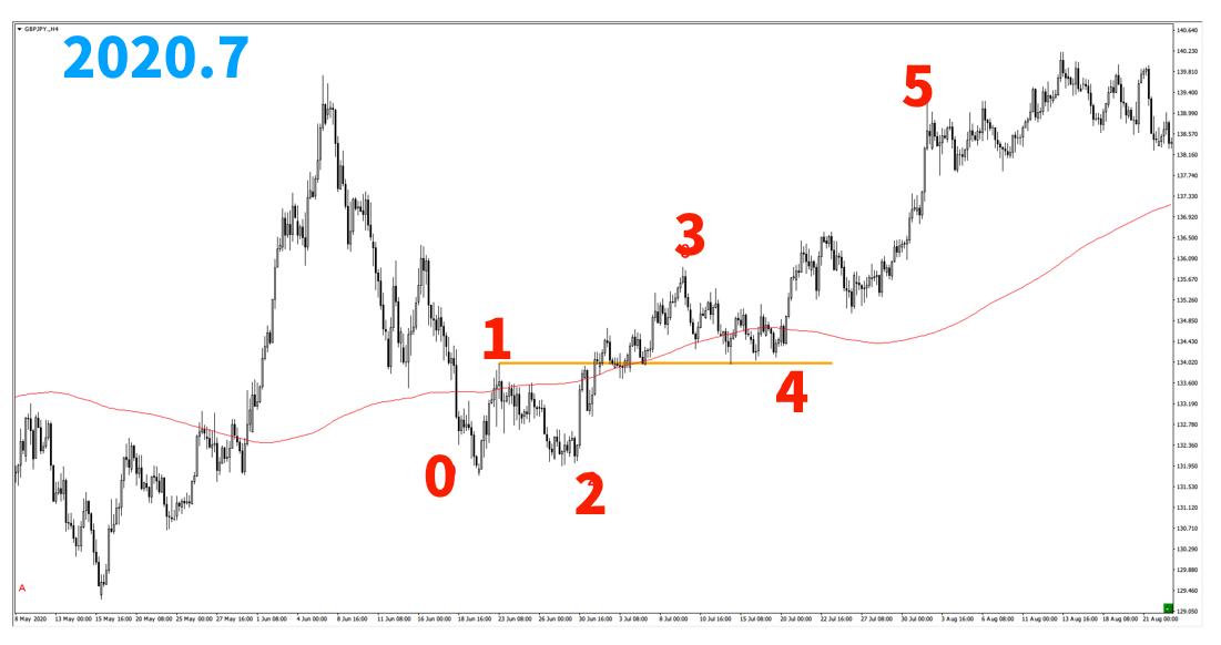 f:id:trader-nori:20200831225519p:plain