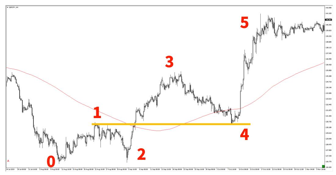 f:id:trader-nori:20200831225524p:plain