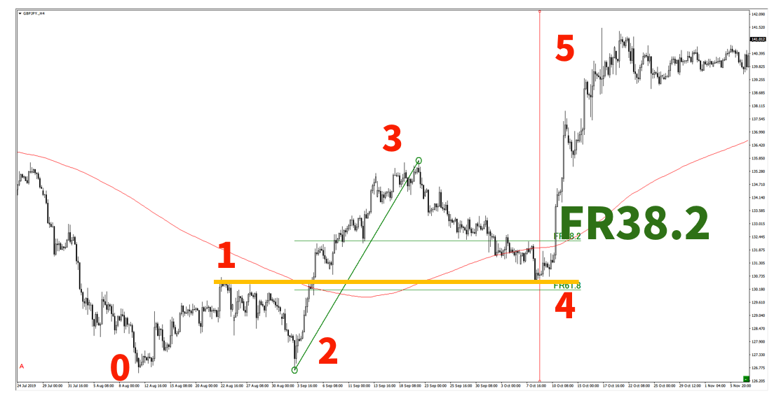 f:id:trader-nori:20200831225530p:plain