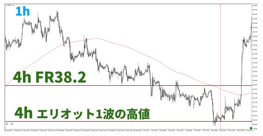 f:id:trader-nori:20200831225834p:plain