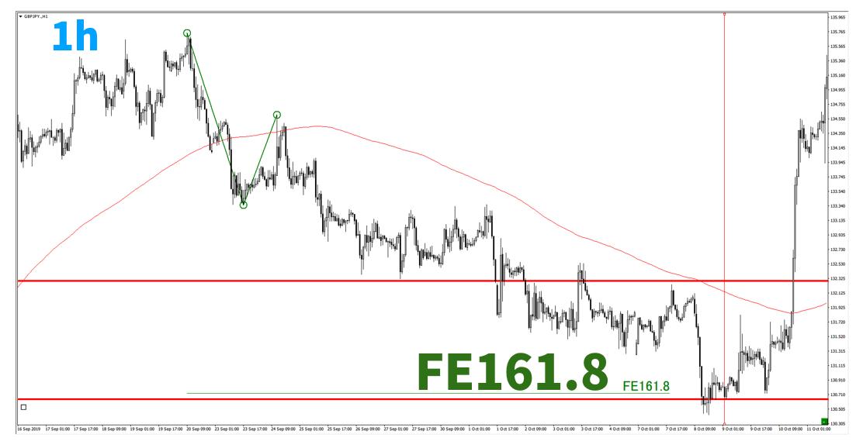 f:id:trader-nori:20200831225838p:plain