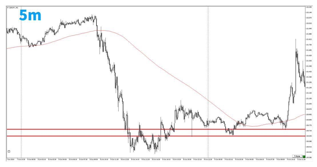 f:id:trader-nori:20200831225842p:plain