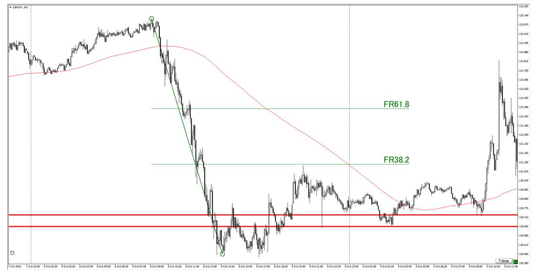 f:id:trader-nori:20200831230215p:plain