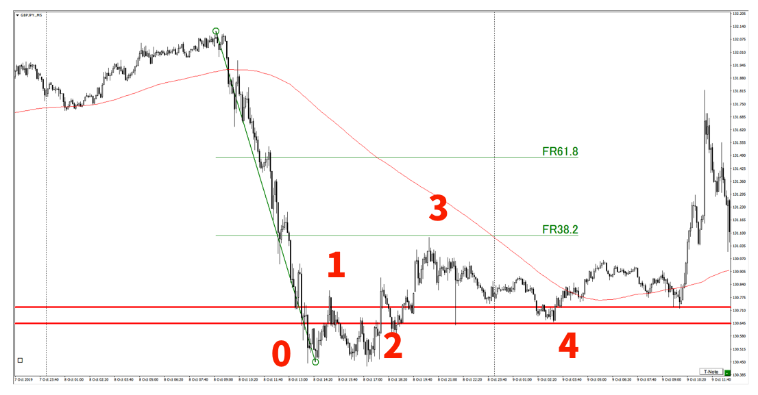 f:id:trader-nori:20200831230218p:plain