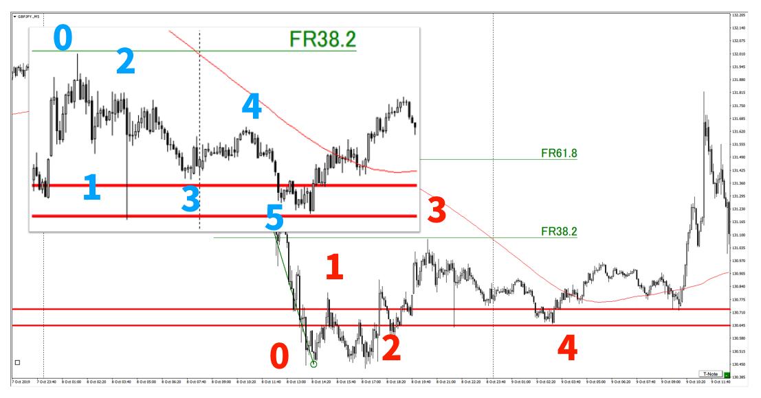 f:id:trader-nori:20200831230222p:plain