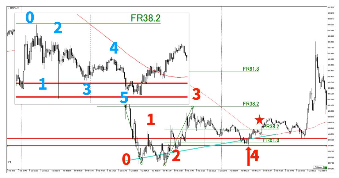 f:id:trader-nori:20200831230226p:plain
