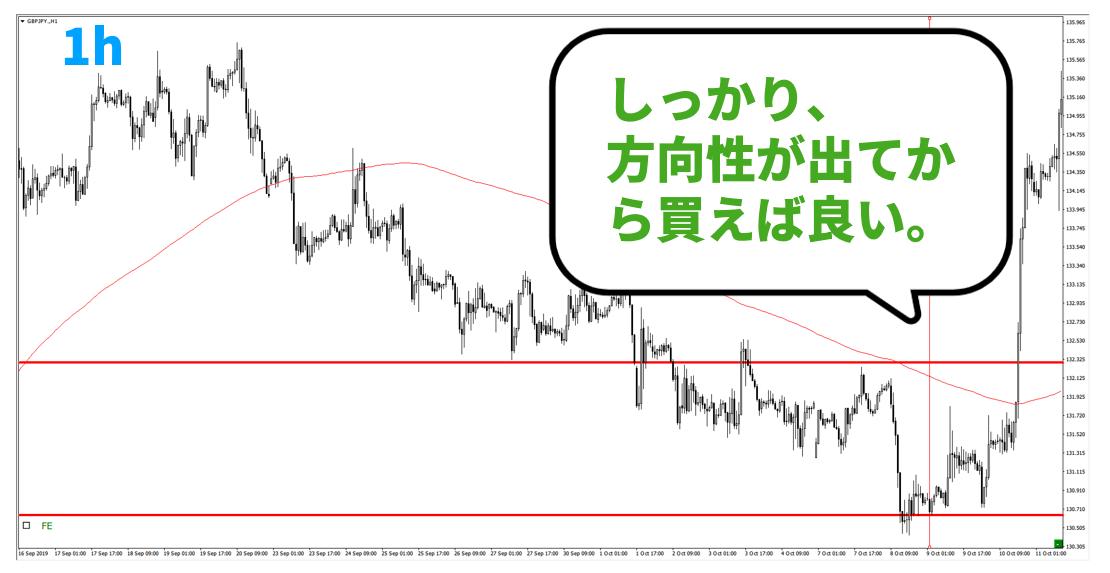 f:id:trader-nori:20200831230229p:plain