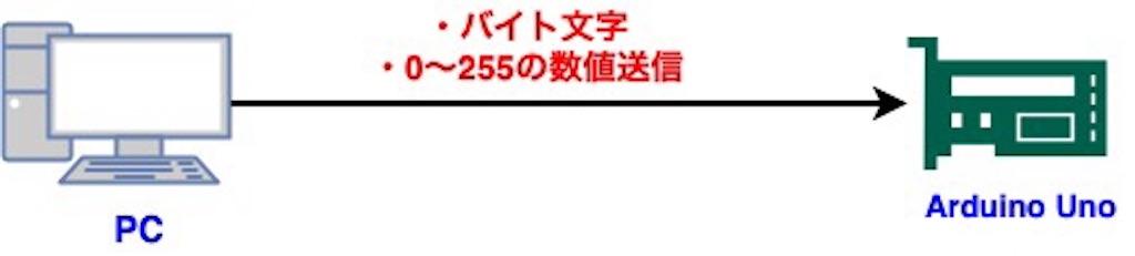 f:id:trafalbad:20200526161758j:plain