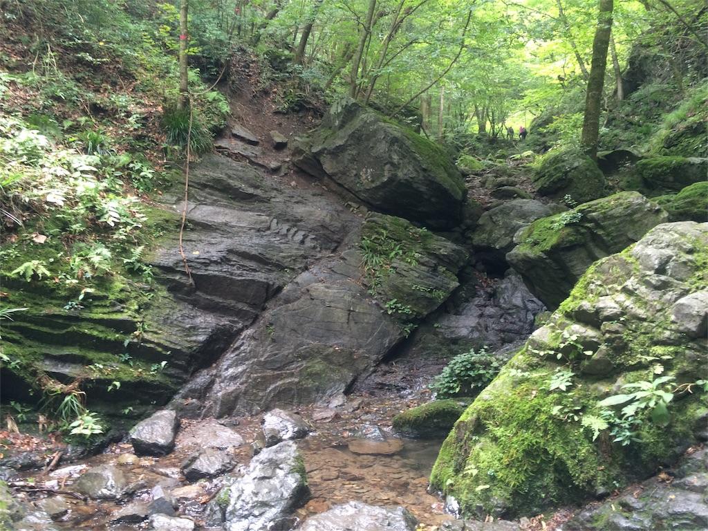 f:id:trail1048:20160831175016j:image