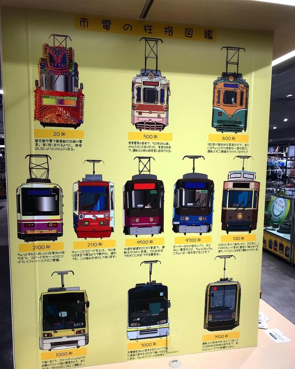 f:id:train-1031GoU:20190818224432j:plain