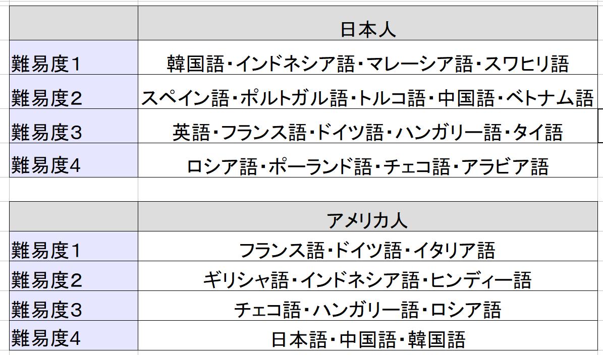f:id:trainrando:20190813181622p:plain
