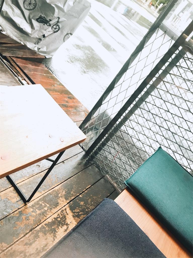 f:id:trampoline777:20191023175019j:image