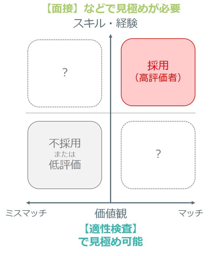 f:id:trans-inc:20190628165126j:plain