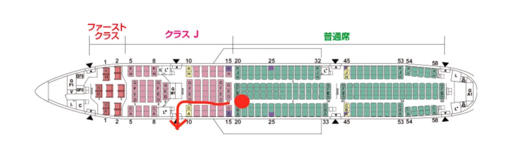 羽田-福岡便の座席表(Boeing777-200)