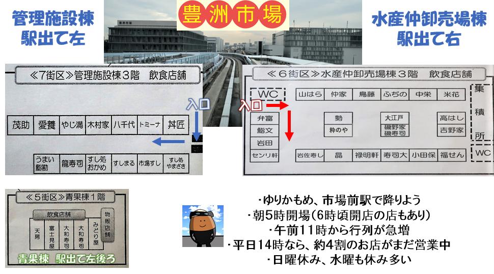 豊洲市場の基本情報(定休日、営業時間、混雑時間帯の目安、マップ)