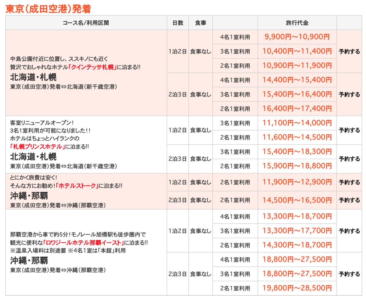 f:id:traveller-taichi:20190724232221p:plain