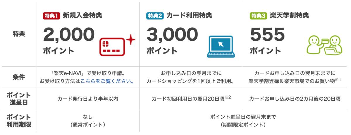 f:id:traveller-taichi:20190725233629p:plain