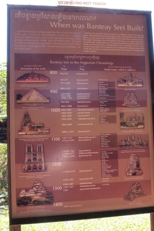 遺跡の年表