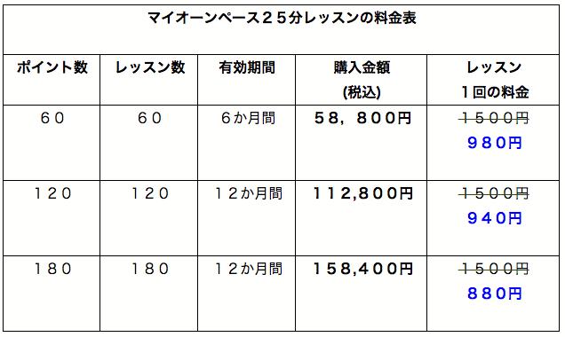 マイオーンペースの料金表(レッスン1回は25分)