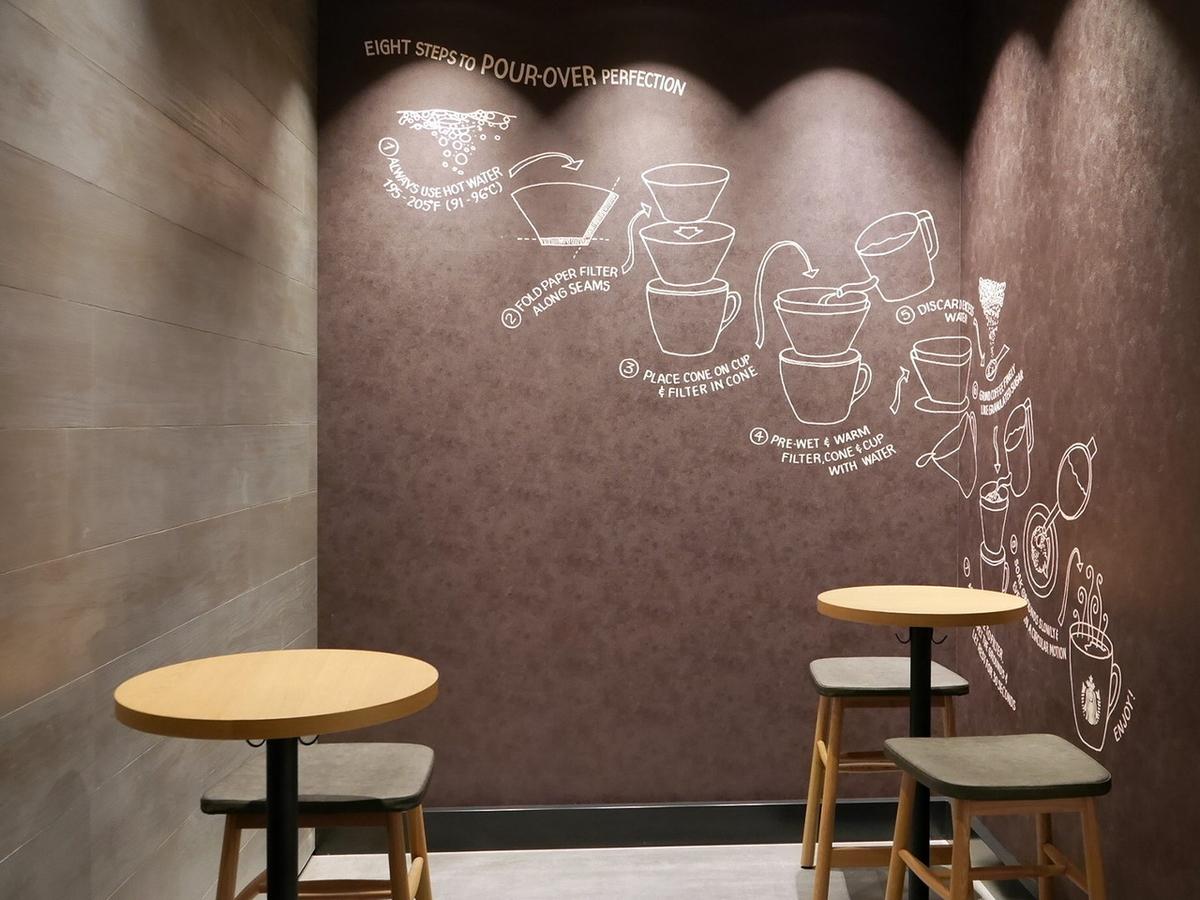 スターバックス コーヒー 横浜ハンマーヘッド店