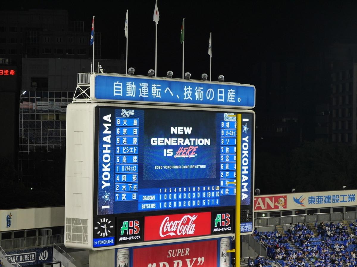 ヨコハマガールズフェスティバル2020 初日試合結果