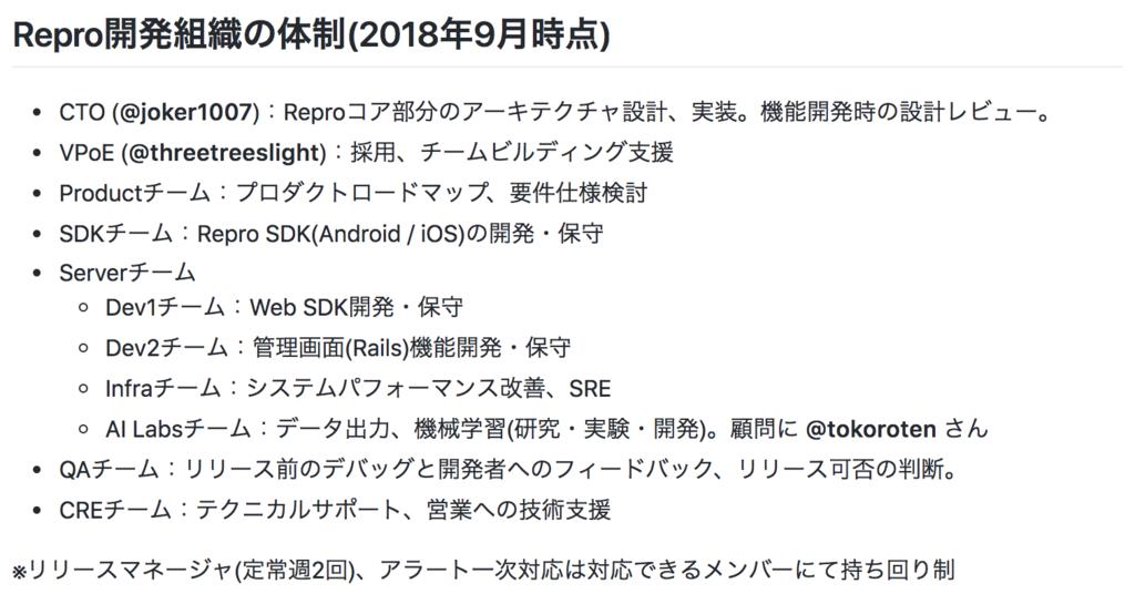 2018年9月時点のReproの開発組織体制