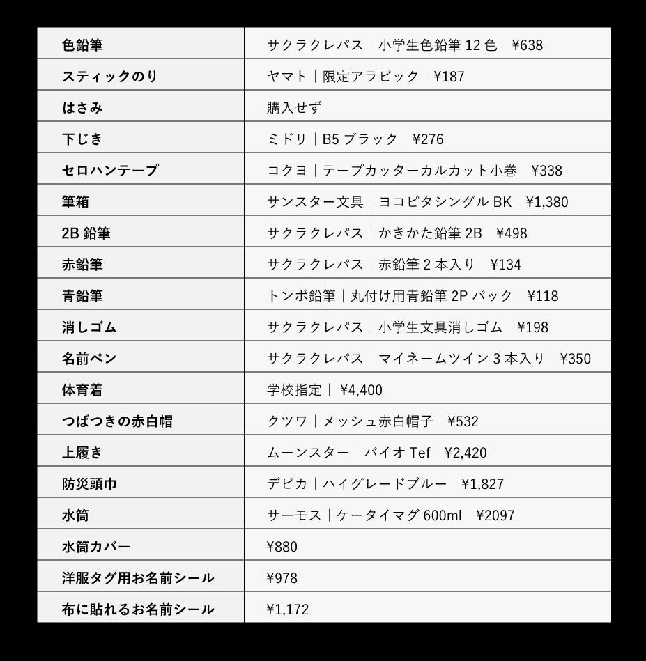 f:id:tree00green:20210506163546p:plain