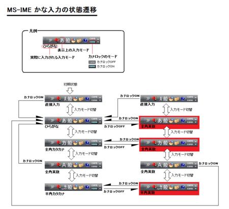 f:id:tree3yama:20091206192418p:image