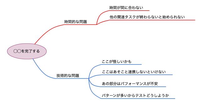 f:id:treeapps:20150201014450p:plain