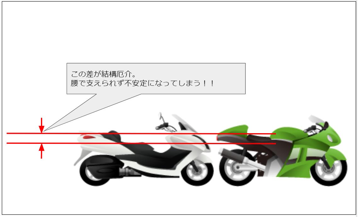 f:id:tremolopicking:20200607144020p:plain