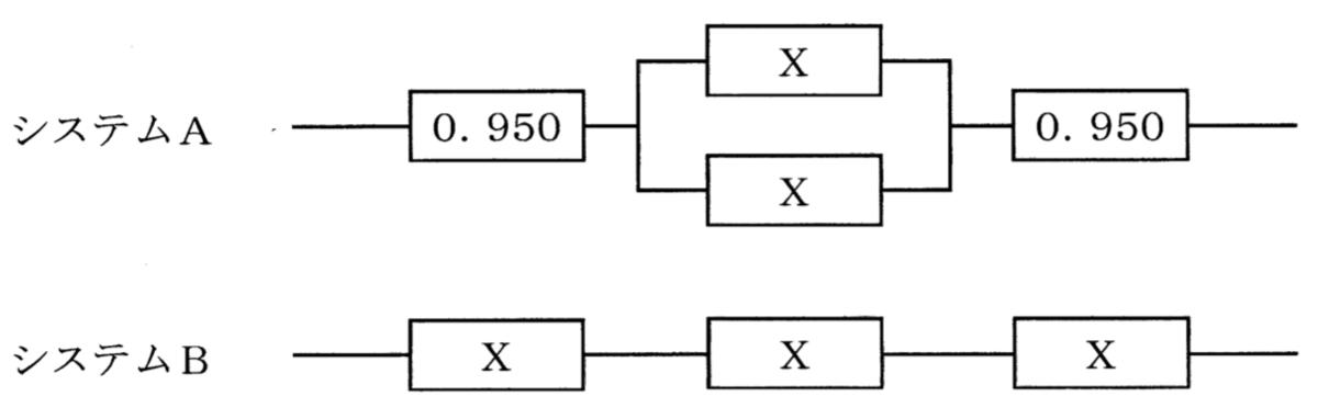 f:id:trhnmr:20200509103143p:plain