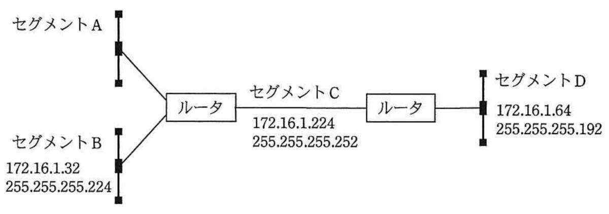 f:id:trhnmr:20210408124942p:plain