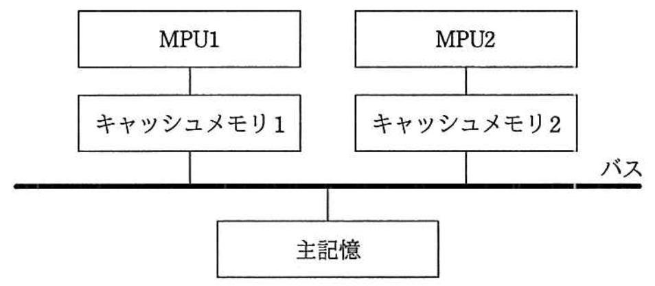 f:id:trhnmr:20210721135917p:plain