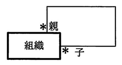 f:id:trhnmr:20210722132158p:plain