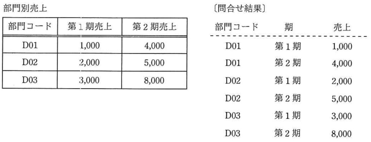 f:id:trhnmr:20211013130350p:plain