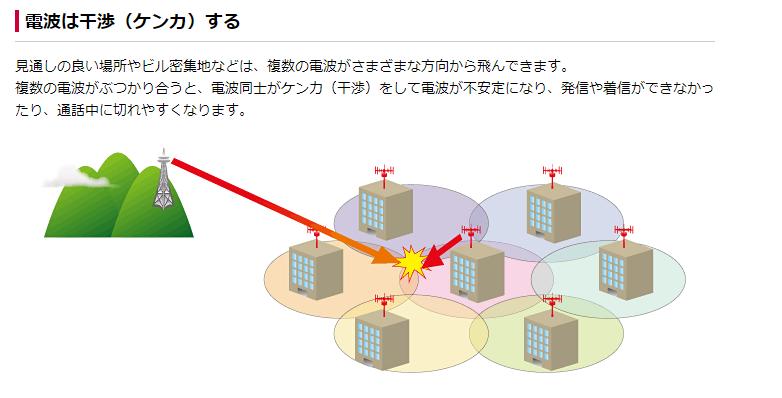 f:id:tri-development-center:20190607090532p:plain