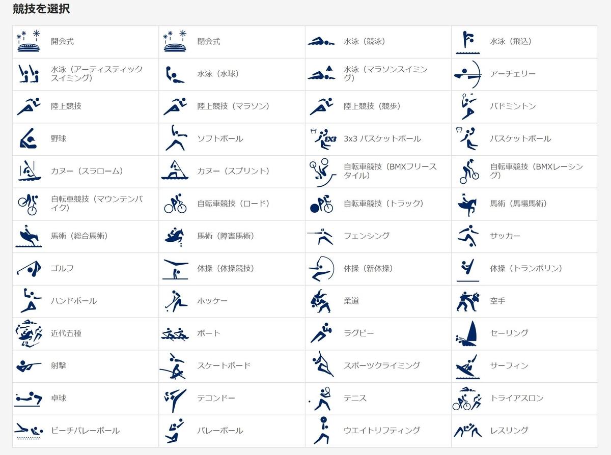 オリンピックチケット予約画面