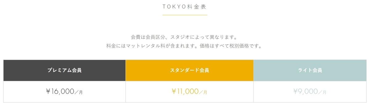 スタジオ・ヨギーTOKYOの料金体系(2019年6月時点)