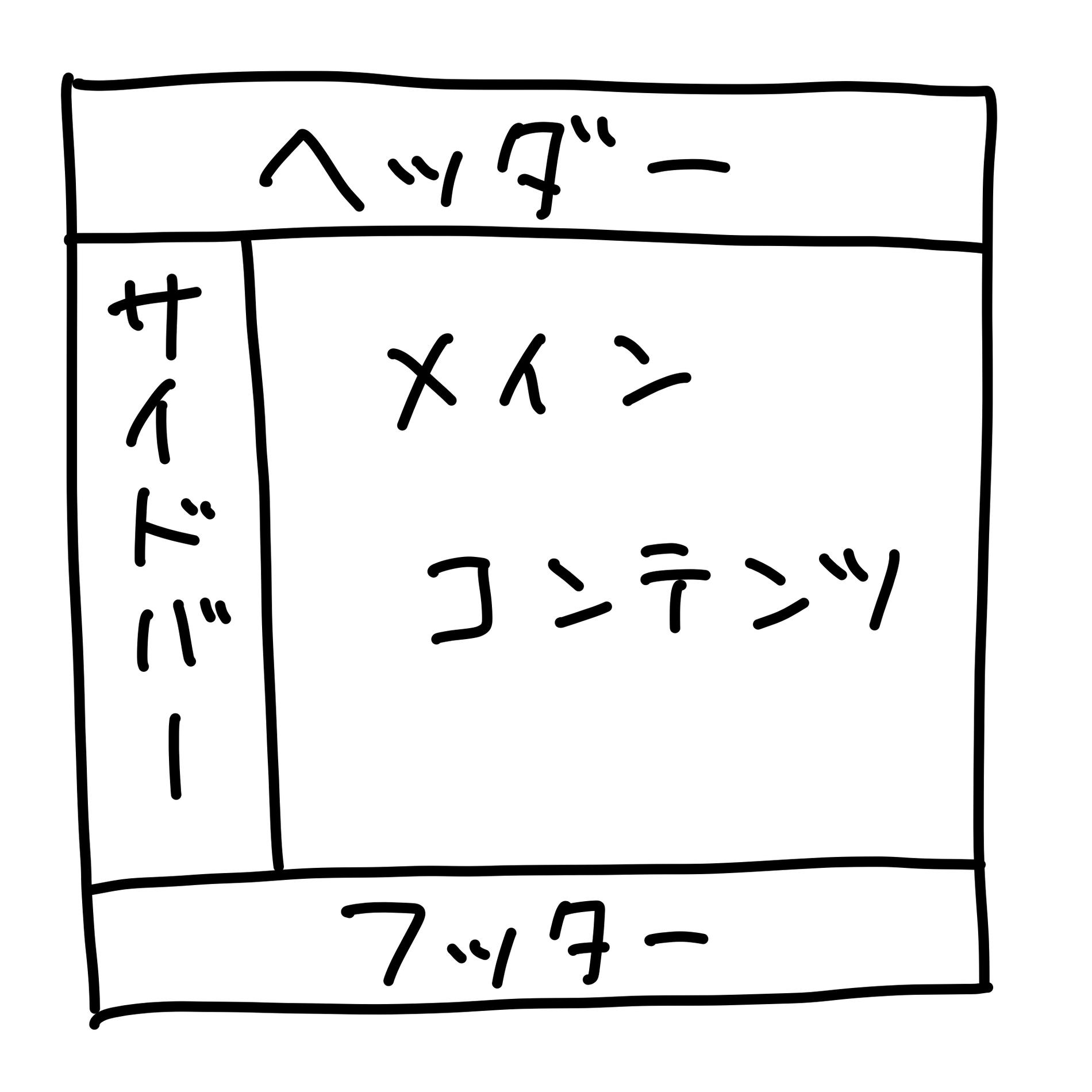 f:id:trial-and-error:20210508211742j:plain
