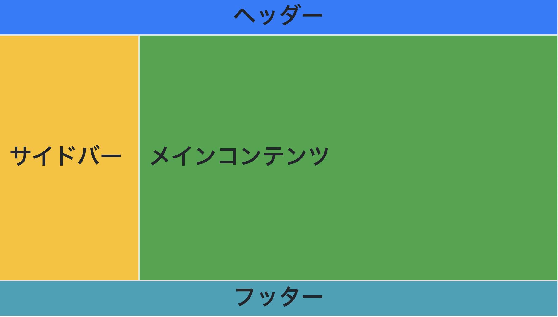 f:id:trial-and-error:20210508215110p:plain