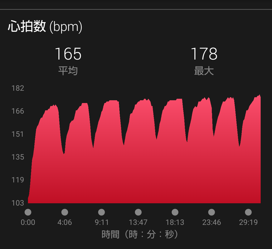 f:id:triathlon_runbikeswim:20190525204700p:plain