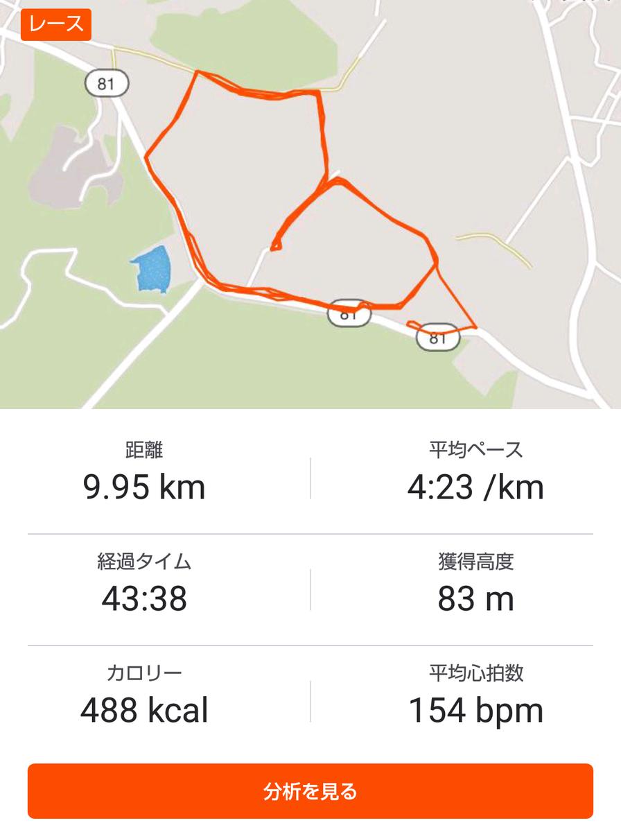 f:id:triathlon_runbikeswim:20190929172521p:plain
