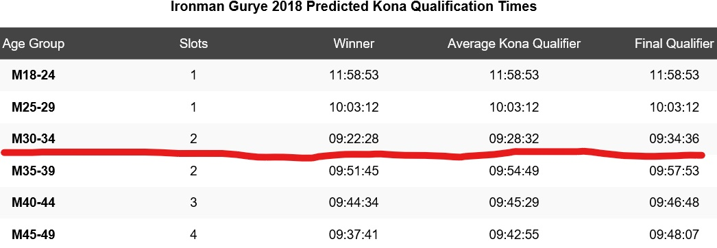 f:id:triathlon_runbikeswim:20190930171058j:plain