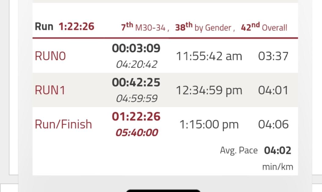 f:id:triathlon_runbikeswim:20201024184041j:plain