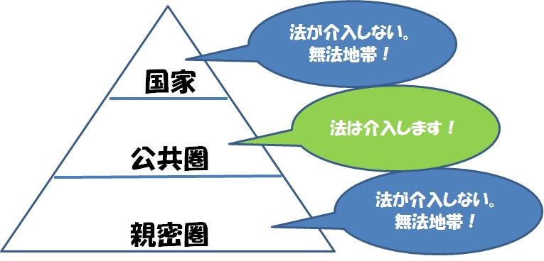 f:id:trich-japan:20140707073830p:plain