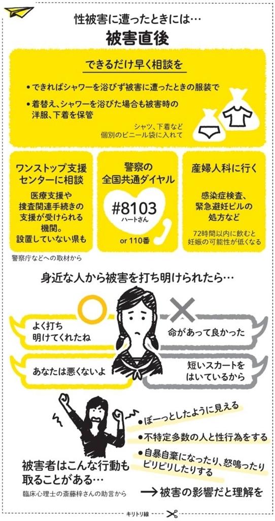 f:id:trich-japan:20180306100130j:plain