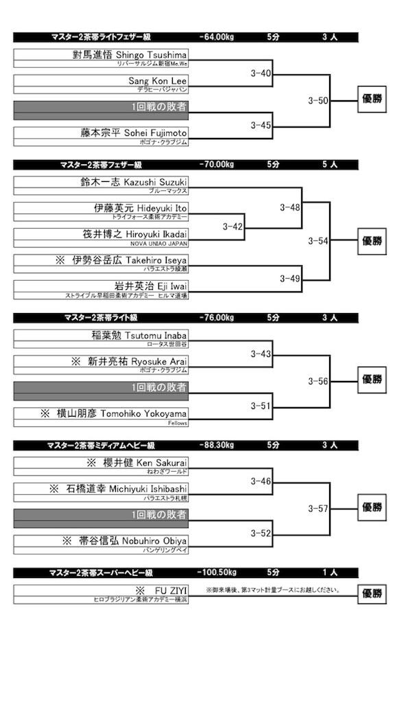 f:id:triforceyokohama:20170224174748j:image